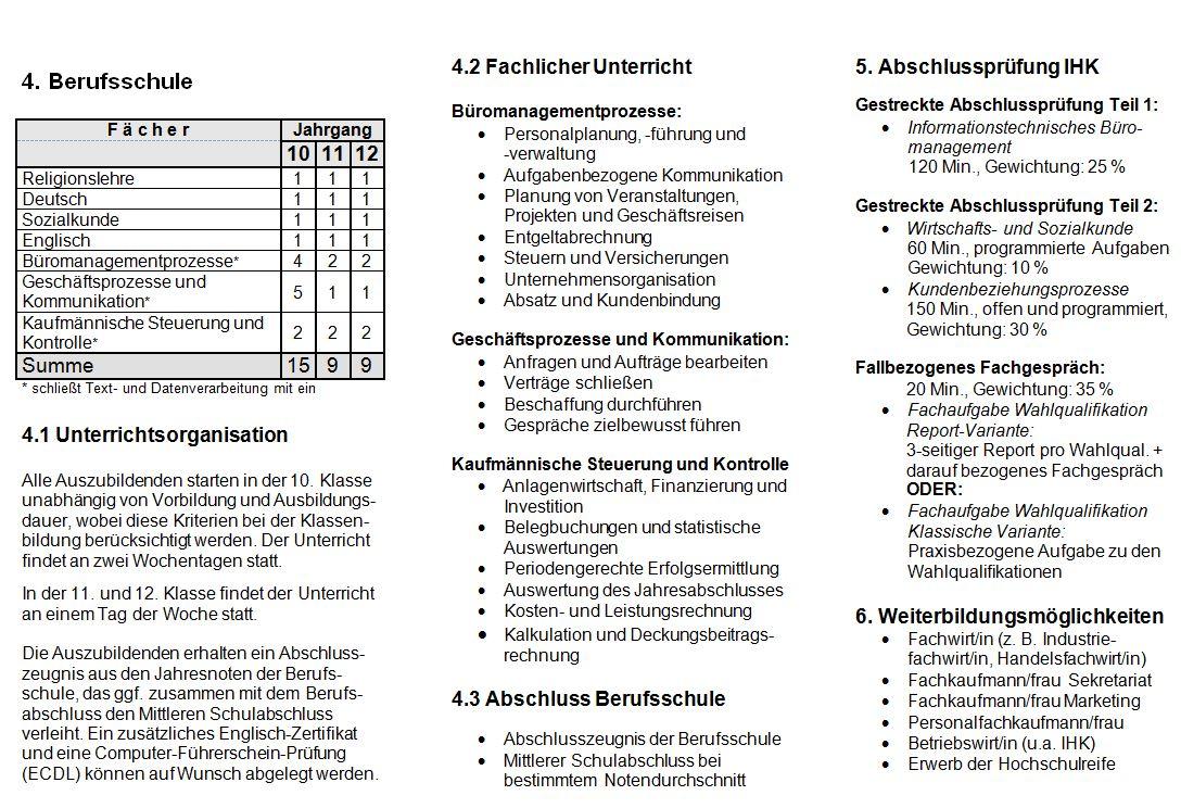 Wahlqualifikation Kauffrau Für Büromanagement